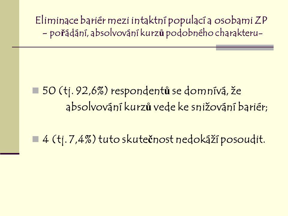Eliminace bariér mezi intaktní populací a osobami ZP - po ř ádání, absolvování kurz ů podobného charakteru- 50 (tj.
