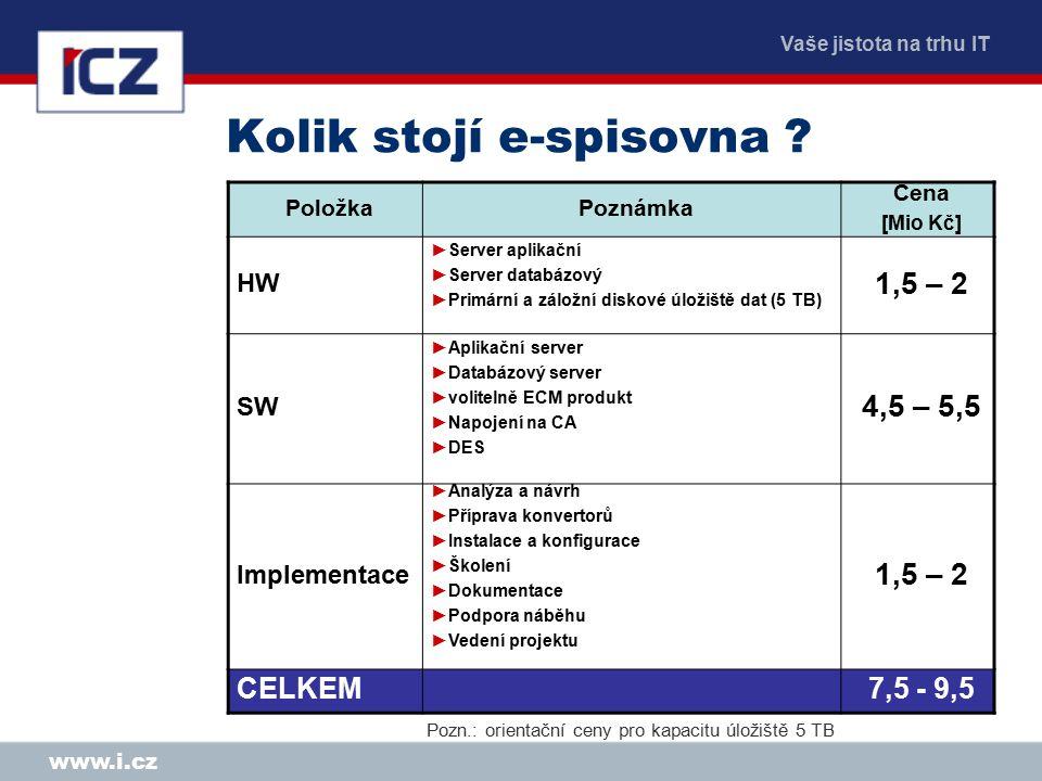 Vaše jistota na trhu IT www.i.cz Kolik stojí e-spisovna .