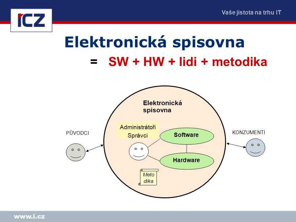 Vaše jistota na trhu IT www.i.cz Elektronická spisovna = SW + HW + lidi + metodika Software PŮVODCI KONZUMENTI Administrátoři Správci Elektronická spisovna Hardware Meto dika