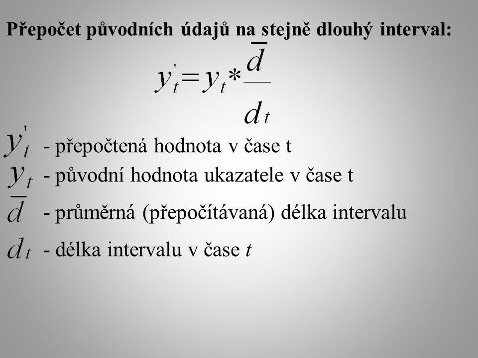 Přepočet původních údajů na stejně dlouhý interval: - přepočtená hodnota v čase t - původní hodnota ukazatele v čase t - průměrná (přepočítávaná) délka intervalu - délka intervalu v čase t