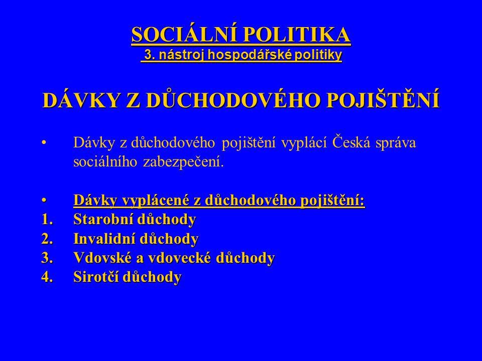 SOCIÁLNÍ POLITIKA 3. nástroj hospodářské politiky DÁVKY Z DŮCHODOVÉHO POJIŠTĚNÍ Dávky z důchodového pojištění vyplácí Česká správa sociálního zabezpeč