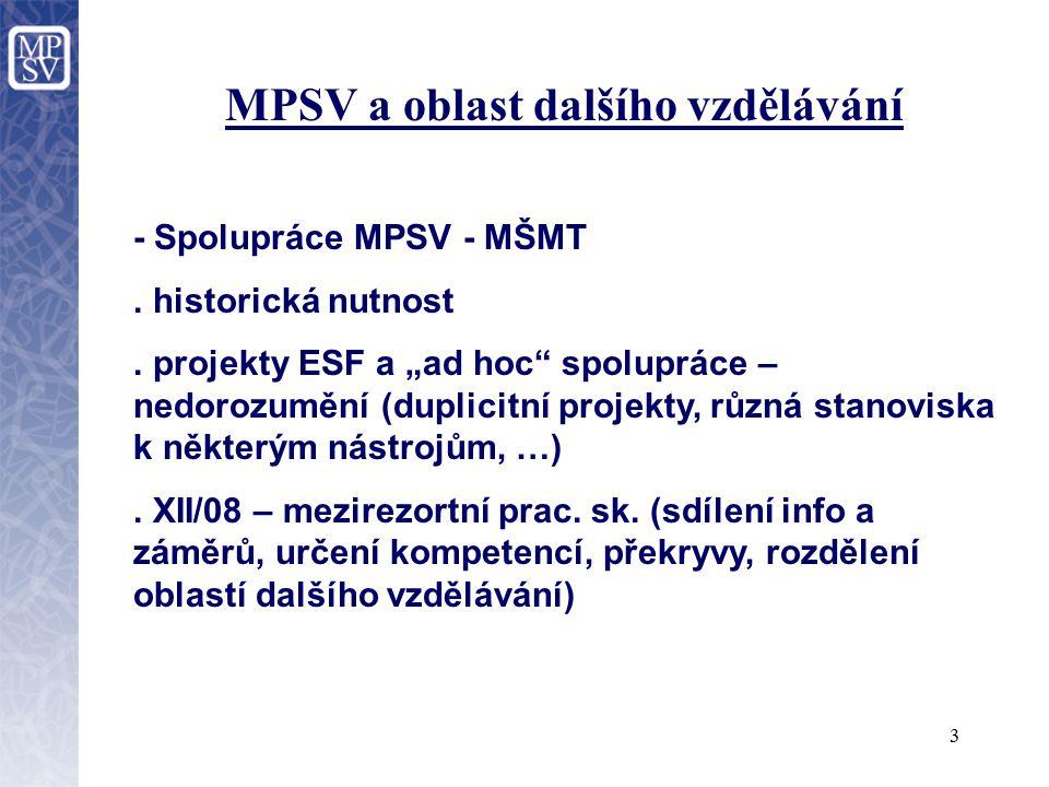 4 MPSV a oblast dalšího vzdělávání - Kompetence MPSV.