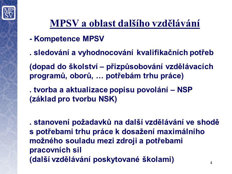 5 MPSV a oblast dalšího vzdělávání.