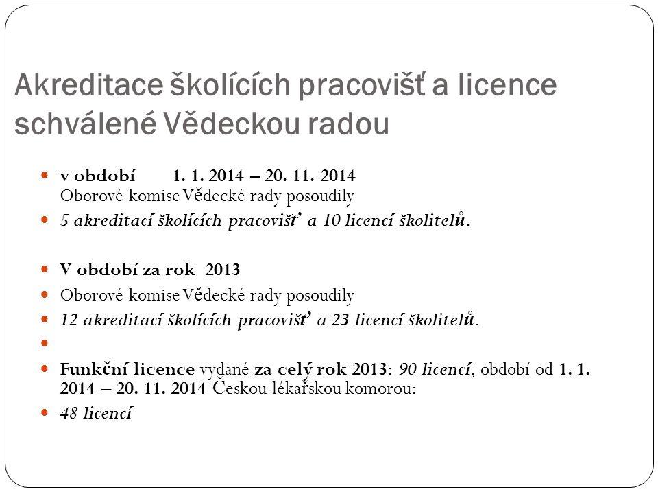 Akreditace školících pracovišť a licence schválené Vědeckou radou v období 1.