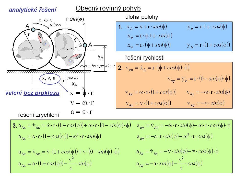 Dynamika I, 6. přednáška  r·sin(  ) A A xAxA yAyA 2.
