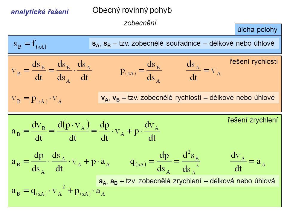 Dynamika I, 6. přednáška zobecnění s A, s B – tzv.