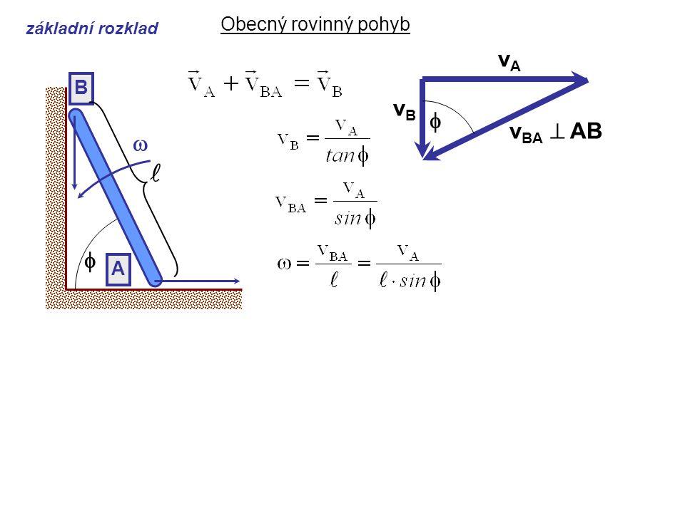 Dynamika I, 6. přednáška Obecný rovinný pohyb základní rozklad A B  vBvB vAvA v BA  AB  
