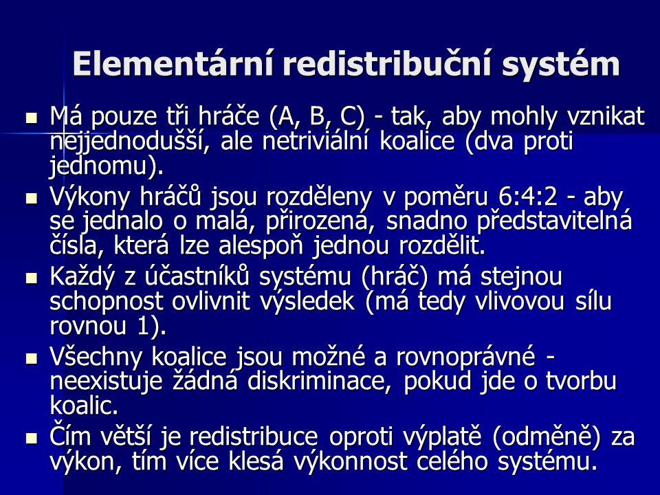Elementární redistribuční systém Má pouze tři hráče (A, B, C) - tak, aby mohly vznikat nejjednodušší, ale netriviální koalice (dva proti jednomu).