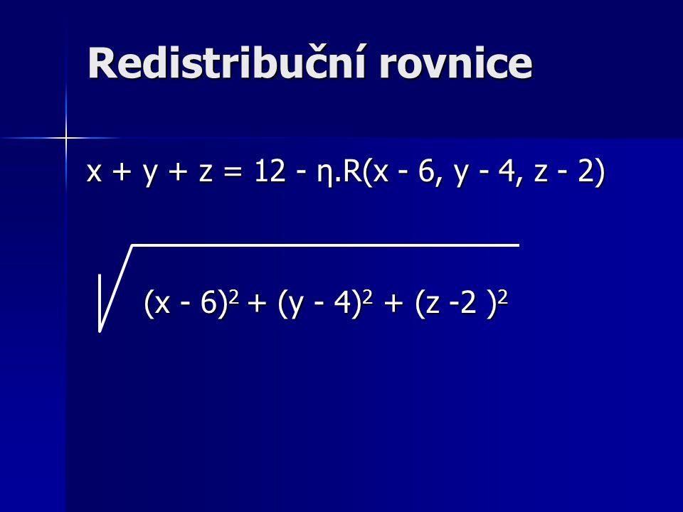 Redistribuční rovnice x + y + z = 12 - η.R(x - 6, y - 4, z - 2) (x - 6) 2 + (y - 4) 2 + (z -2 ) 2 (x - 6) 2 + (y - 4) 2 + (z -2 ) 2