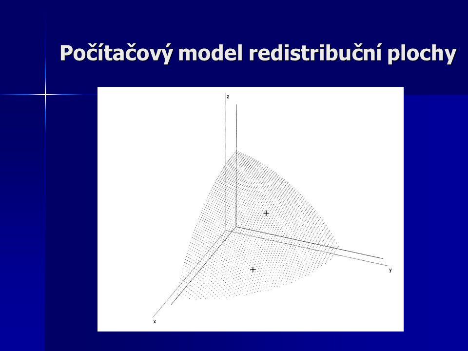 Počítačový model redistribuční plochy