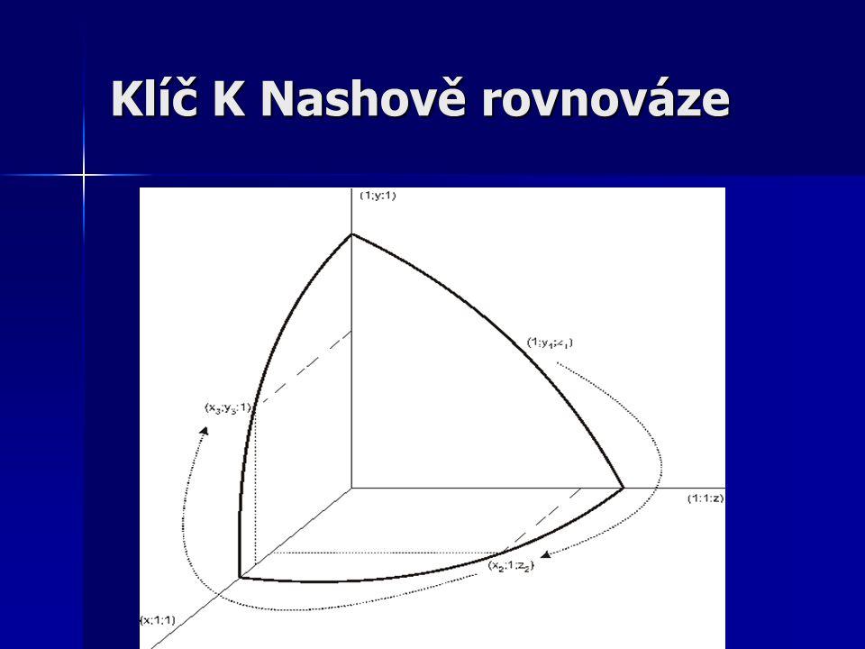 Klíč K Nashově rovnováze
