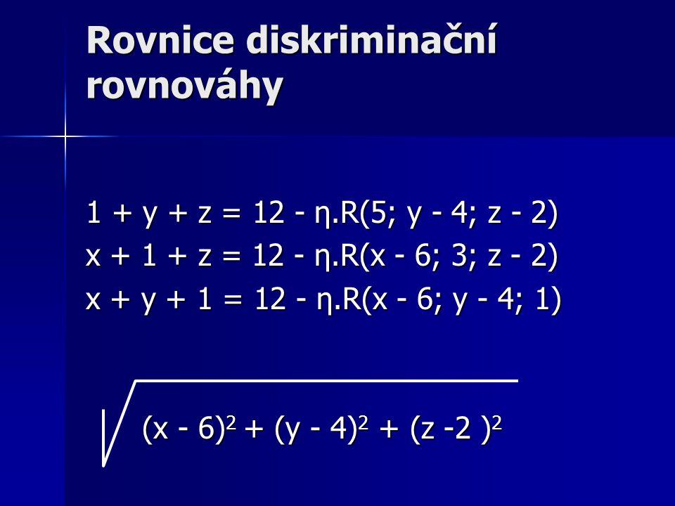 Rovnice diskriminační rovnováhy 1 + y + z = 12 - η.R(5; y - 4; z - 2) x + 1 + z = 12 - η.R(x - 6; 3; z - 2) x + y + 1 = 12 - η.R(x - 6; y - 4; 1) (x - 6) 2 + (y - 4) 2 + (z -2 ) 2 (x - 6) 2 + (y - 4) 2 + (z -2 ) 2