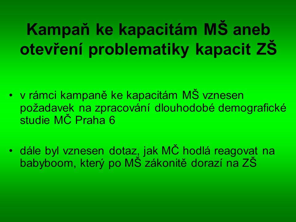 Kampaň ke kapacitám MŠ aneb otevření problematiky kapacit ZŠ v rámci kampaně ke kapacitám MŠ vznesen požadavek na zpracování dlouhodobé demografické studie MČ Praha 6 dále byl vznesen dotaz, jak MČ hodlá reagovat na babyboom, který po MŠ zákonitě dorazí na ZŠ