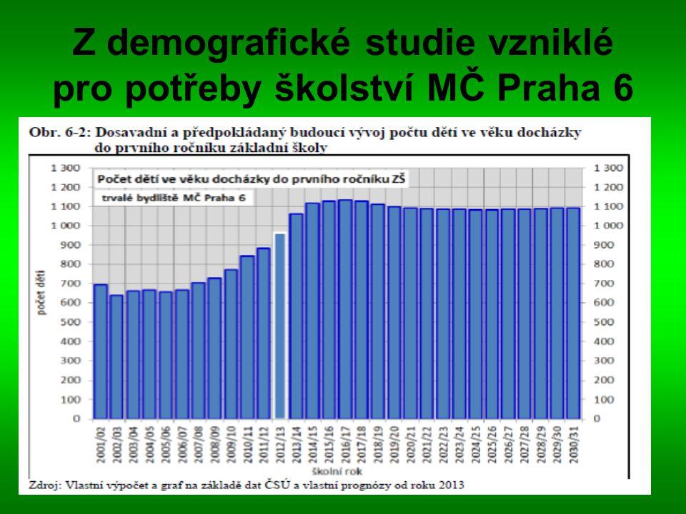 Z demografické studie vzniklé pro potřeby školství MČ Praha 6