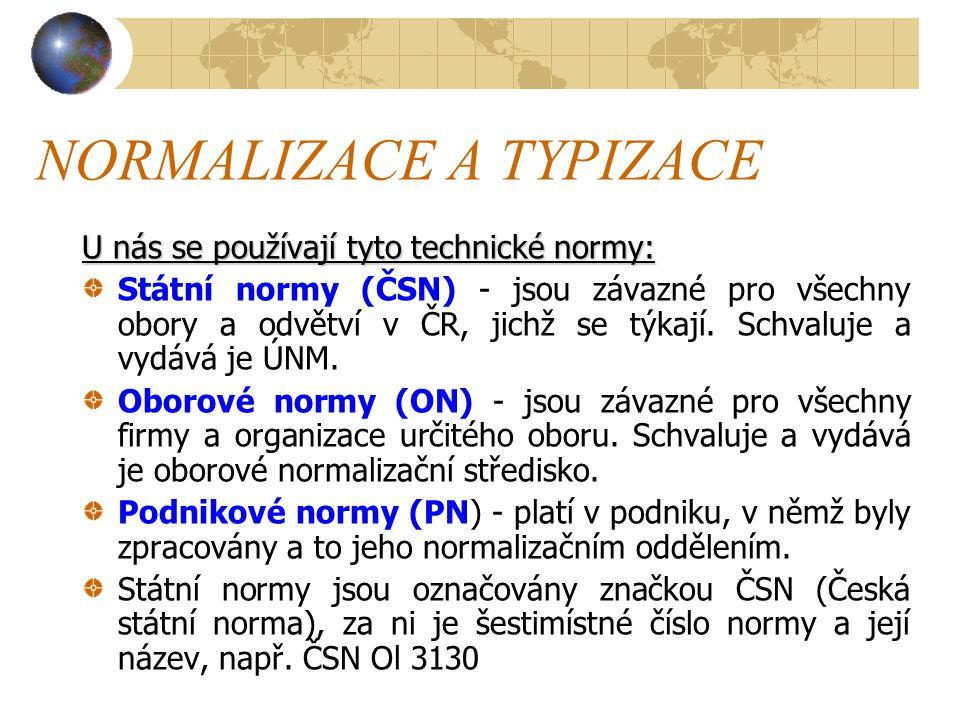 NORMALIZACE A TYPIZACE Kromě vydávání státních norem (ČSN) spolupracuje jak s celosvětovou normalizační organizací (ISO - Ititernational Organization