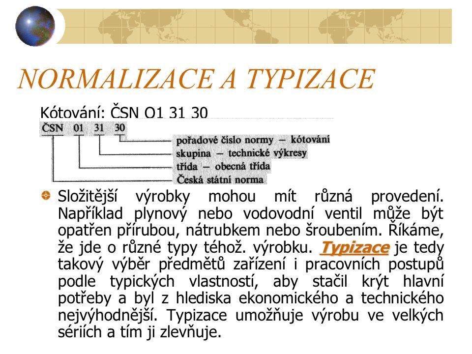 NORMALIZACE A TYPIZACE U nás se používají tyto technické normy: Státní normy (ČSN) - jsou závazné pro všechny obory a odvětví v ČR, jichž se týkají. S