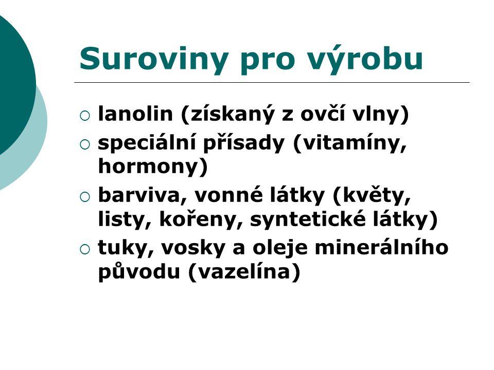 Suroviny pro výrobu  lanolin (získaný z ovčí vlny)  speciální přísady (vitamíny, hormony)  barviva, vonné látky (květy, listy, kořeny, syntetické látky)  tuky, vosky a oleje minerálního původu (vazelína)