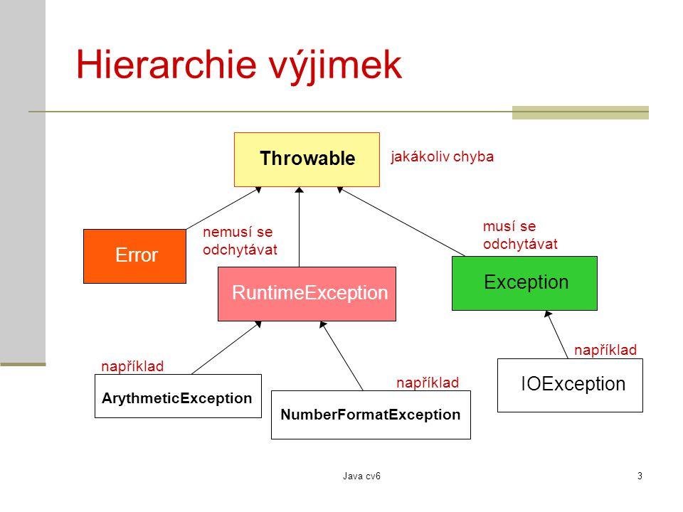 Java cv64 Typy výjimek Error závažná chyba programu způsobená okolím (chyba HW, nedostatek paměti, …) Nemusíme na ní reagovat a většinou to nemá smysl RuntimeException a její potomci Chyba, která může nastat kdekoliv v programu (aritmetická chyba, překročení velikosti pole, …) Nemusíme na ní reagovat, ale má to smysl tam, kde se dá očekávat Exception a její potomci Musíme na ní nějakým způsobem reagovat (definovat chování programu pokud nastane)