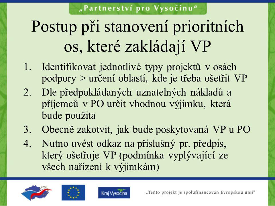 Prostředky k ošetření VP v ROP Notifikace Podpora de minimis Bloková výjimka pro regionální veřejnou podporu (Nařízení 1628/2006) Bloková výjimka pro malé a střední podnikatele (Nařízení 70/2001) Bloková výjimka pro vzdělávání (Nařízení 68/2001) Dle informací EK tam, kde je možné použít výjimku, nebude přijímat notifikace – tzn.
