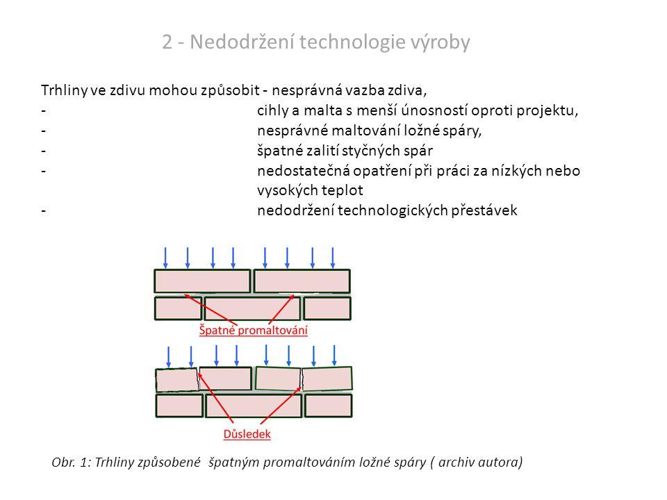 2 - Nedodržení technologie výroby Trhliny ve zdivu mohou způsobit - nesprávná vazba zdiva, -cihly a malta s menší únosností oproti projektu, -nesprávné maltování ložné spáry, -špatné zalití styčných spár -nedostatečná opatření při práci za nízkých nebo vysokých teplot -nedodržení technologických přestávek Obr.