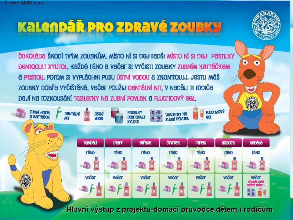 Licence ARAK o.p.s. Hlavní výstup z projektu-domácí průvodce dětem i rodičům