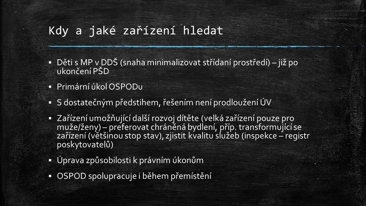 Děkuji za pozornost Petra Zdražilová, Kancelář veřejného ochránce práv zdrazilova@ochrance.cz