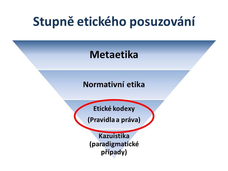 Stupně etického posuzování Metaetika Normativní etika Etické kodexy (Pravidla a práva) Kazuistika (paradigmatické případy)