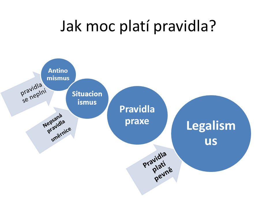 Tři otázky normativní etiky