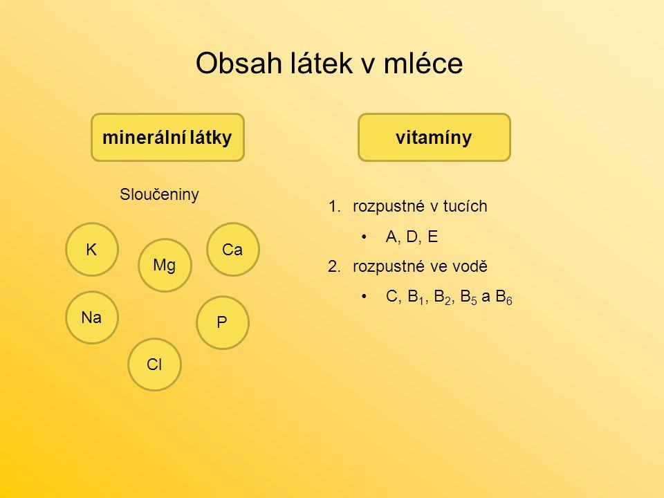 Obsah látek v mléce minerální látkyvitamíny Sloučeniny K Mg Na P Ca Cl 1.rozpustné v tucích A, D, E 2.rozpustné ve vodě C, B 1, B 2, B 5 a B 6