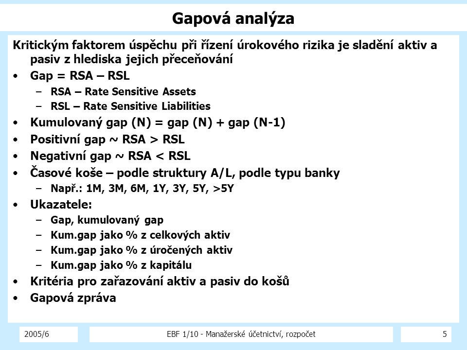 2005/6EBF 1/10 - Manažerské účetnictví, rozpočet5 Gapová analýza Kritickým faktorem úspěchu při řízení úrokového rizika je sladění aktiv a pasiv z hlediska jejich přeceňování Gap = RSA – RSL –RSA – Rate Sensitive Assets –RSL – Rate Sensitive Liabilities Kumulovaný gap (N) = gap (N) + gap (N-1) Positivní gap ~ RSA > RSL Negativní gap ~ RSA < RSL Časové koše – podle struktury A/L, podle typu banky –Např.: 1M, 3M, 6M, 1Y, 3Y, 5Y, >5Y Ukazatele: –Gap, kumulovaný gap –Kum.gap jako % z celkových aktiv –Kum.gap jako % z úročených aktiv –Kum.gap jako % z kapitálu Kritéria pro zařazování aktiv a pasiv do košů Gapová zpráva