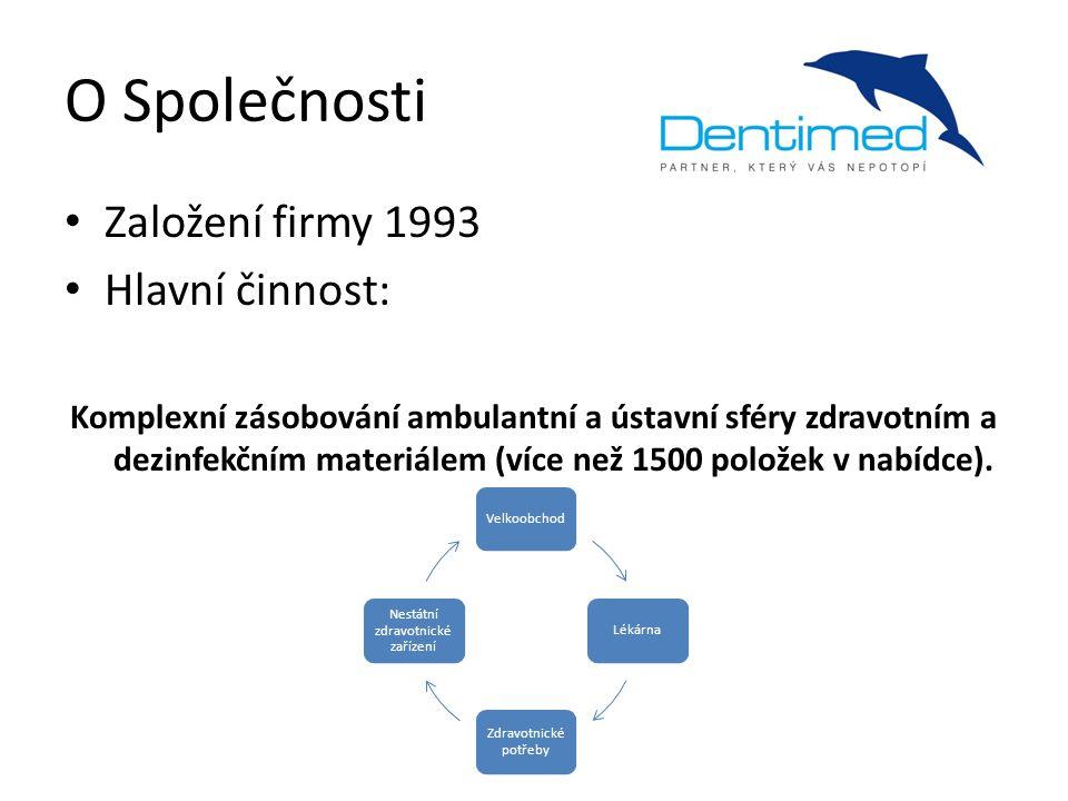 O Společnosti Založení firmy 1993 Hlavní činnost: Komplexní zásobování ambulantní a ústavní sféry zdravotním a dezinfekčním materiálem (více než 1500 položek v nabídce).