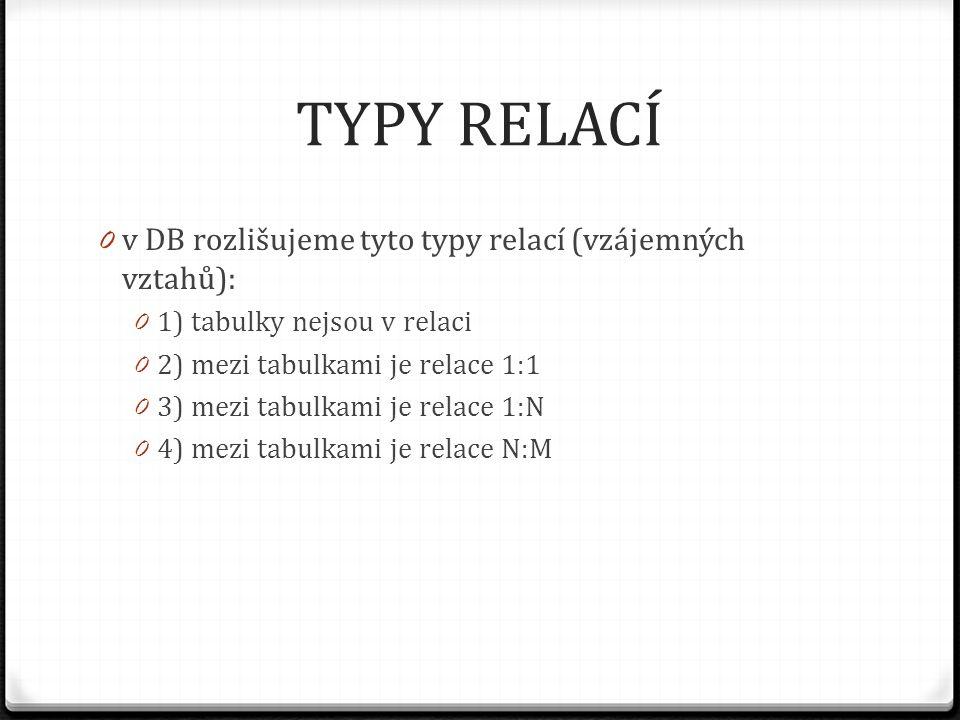 TYPY RELACÍ 0 v DB rozlišujeme tyto typy relací (vzájemných vztahů): 0 1) tabulky nejsou v relaci 0 2) mezi tabulkami je relace 1:1 0 3) mezi tabulkam