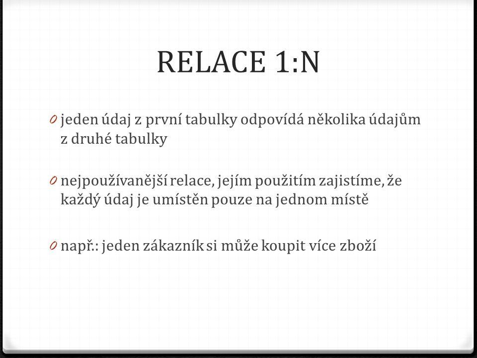 RELACE 1:N 0 jeden údaj z první tabulky odpovídá několika údajům z druhé tabulky 0 nejpoužívanější relace, jejím použitím zajistíme, že každý údaj je