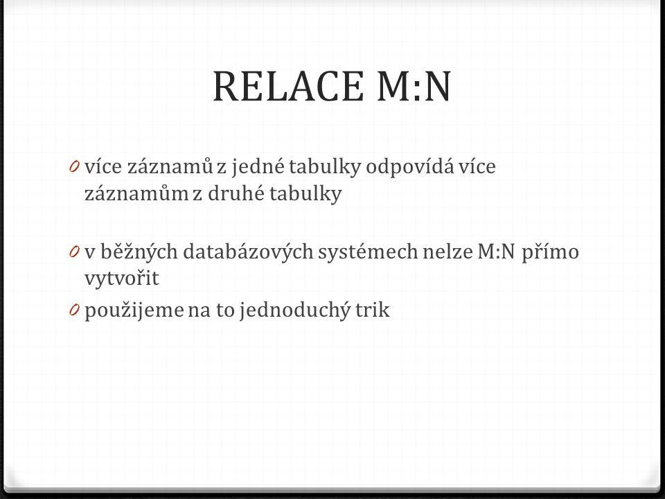 RELACE M:N 0 více záznamů z jedné tabulky odpovídá více záznamům z druhé tabulky 0 v běžných databázových systémech nelze M:N přímo vytvořit 0 použije