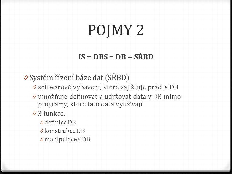 POJMY 2 IS = DBS = DB + SŘBD 0 Systém řízení báze dat (SŘBD) 0 softwarové vybavení, které zajišťuje práci s DB 0 umožňuje definovat a udržovat data v