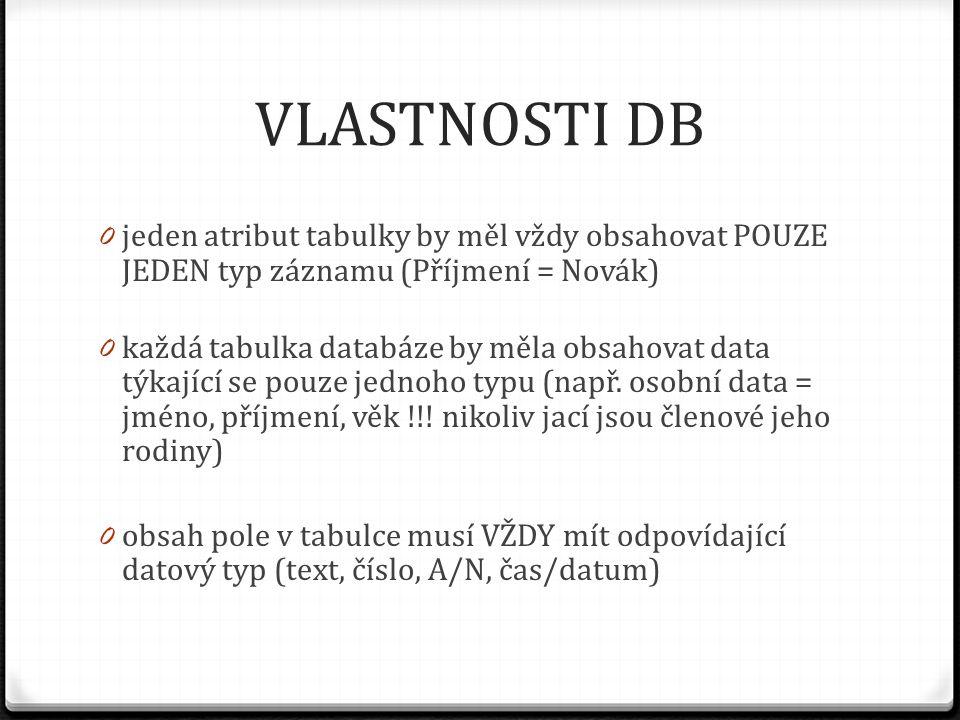 VLASTNOSTI DB 0 jeden atribut tabulky by měl vždy obsahovat POUZE JEDEN typ záznamu (Příjmení = Novák) 0 každá tabulka databáze by měla obsahovat data