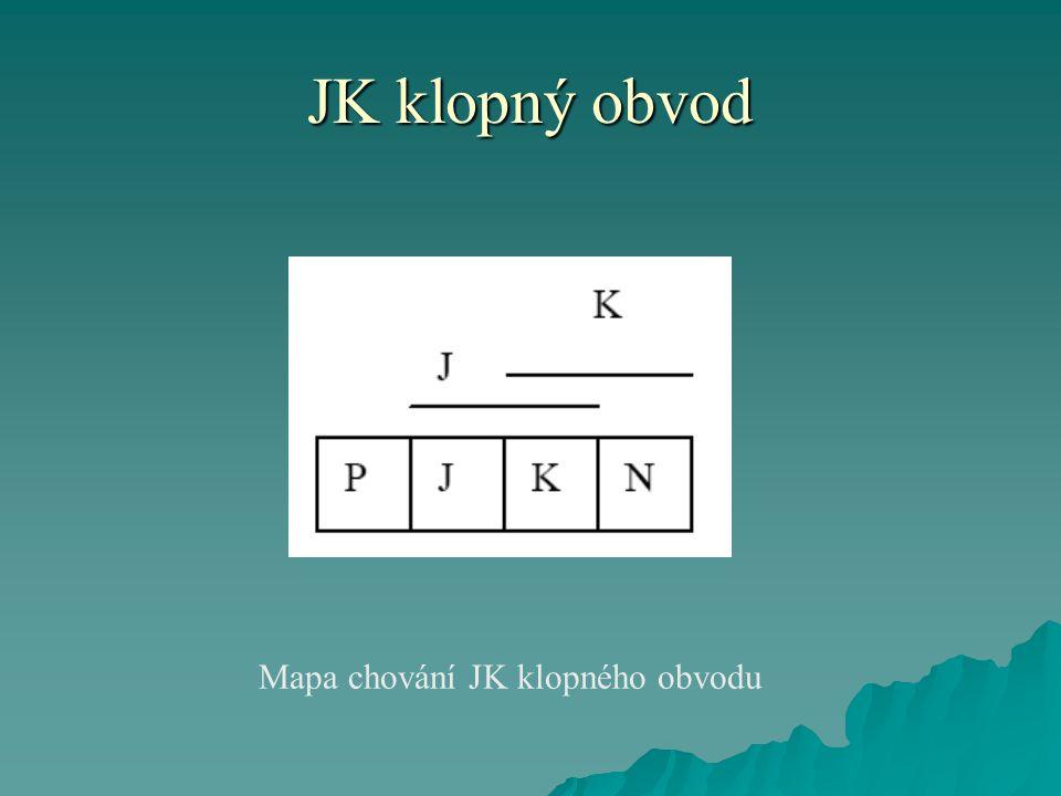 JK klopný obvod Mapa chování JK klopného obvodu