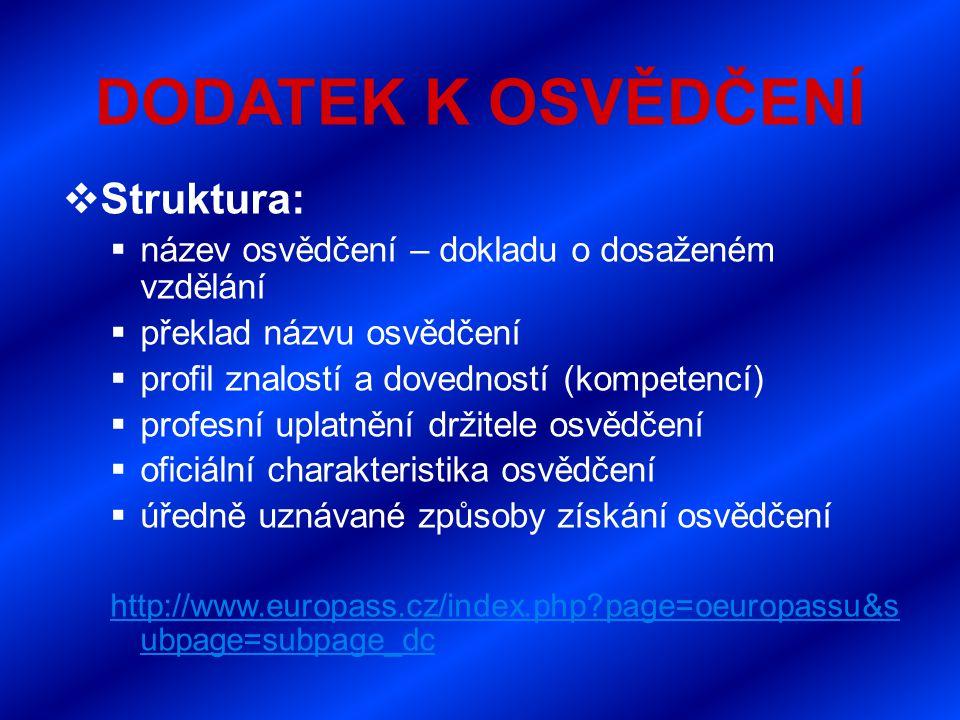 DODATEK K OSVĚDČENÍ  Struktura:  název osvědčení – dokladu o dosaženém vzdělání  překlad názvu osvědčení  profil znalostí a dovedností (kompetencí)  profesní uplatnění držitele osvědčení  oficiální charakteristika osvědčení  úředně uznávané způsoby získání osvědčení http://www.europass.cz/index.php?page=oeuropassu&s ubpage=subpage_dc