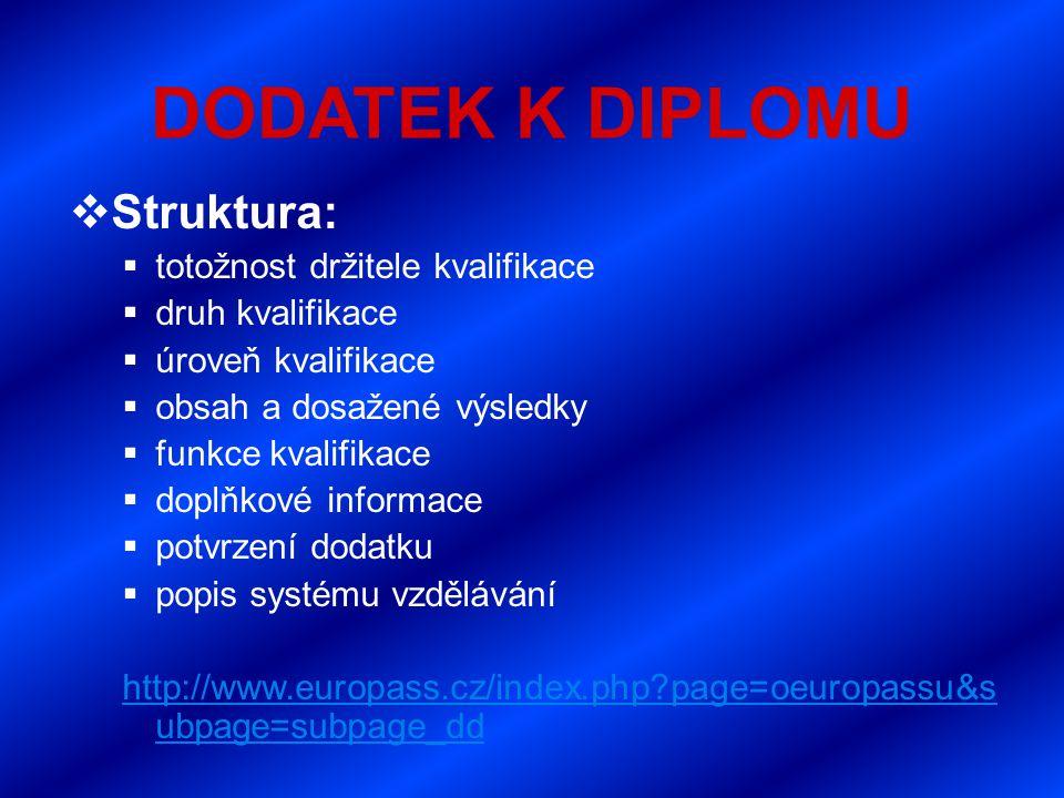 DODATEK K DIPLOMU  Struktura:  totožnost držitele kvalifikace  druh kvalifikace  úroveň kvalifikace  obsah a dosažené výsledky  funkce kvalifikace  doplňkové informace  potvrzení dodatku  popis systému vzdělávání http://www.europass.cz/index.php?page=oeuropassu&s ubpage=subpage_dd