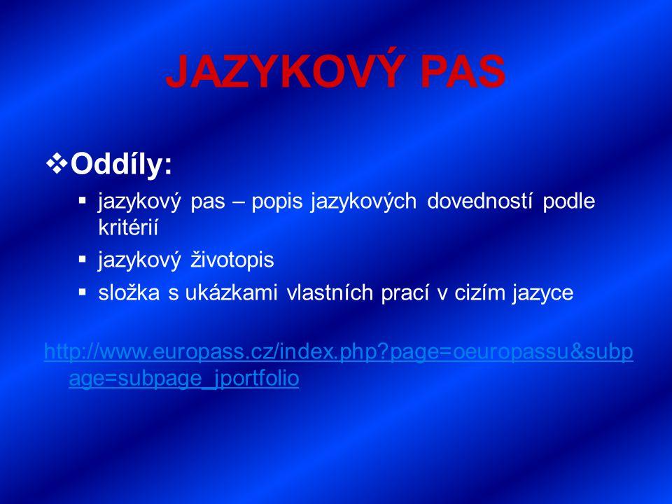 JAZYKOVÝ PAS  Oddíly:  jazykový pas – popis jazykových dovedností podle kritérií  jazykový životopis  složka s ukázkami vlastních prací v cizím jazyce http://www.europass.cz/index.php?page=oeuropassu&subp age=subpage_jportfolio