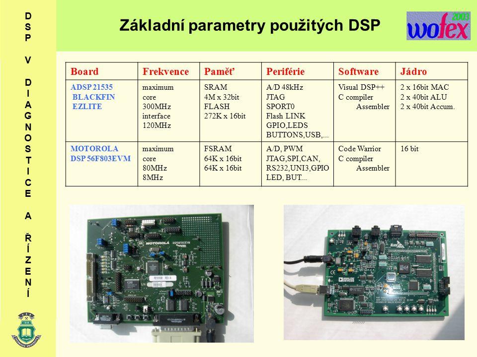 D S P V D I A G N O S T I C E A Ř Í Z E N Í BoardFrekvencePaměťPeriférieSoftwareJádro ADSP 21535 BLACKFIN EZLITE maximum core 300MHz interface 120MHz SRAM 4M x 32bit FLASH 272K x 16bit A/D 48kHz JTAG SPORT0 Flash LINK GPIO,LEDS BUTTONS,USB,...