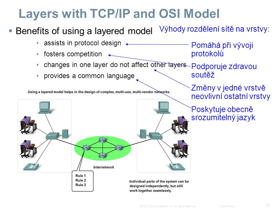 18 © 2007 Cisco Systems, Inc. All rights reserved.Cisco Public Layers with TCP/IP and OSI Model  Benefits of using a layered model assists in protoco