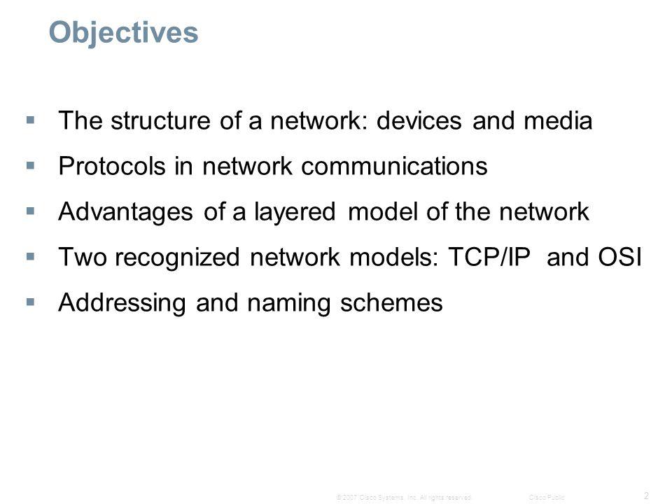 23 © 2007 Cisco Systems, Inc.