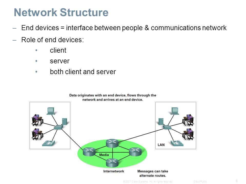 37 © 2007 Cisco Systems, Inc.