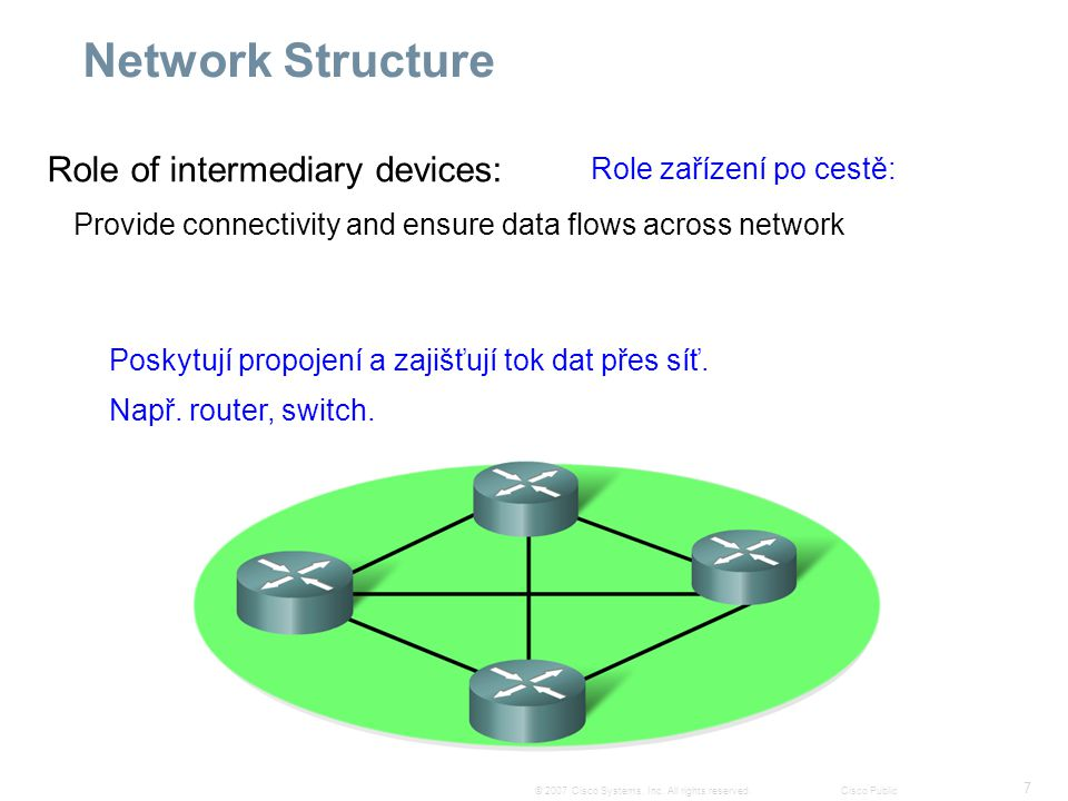 7 © 2007 Cisco Systems, Inc. All rights reserved.Cisco Public Network Structure Role of intermediary devices: Provide connectivity and ensure data flo