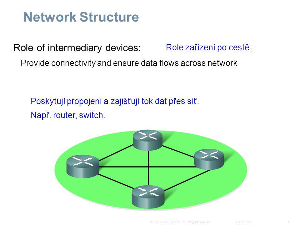 38 © 2007 Cisco Systems, Inc.