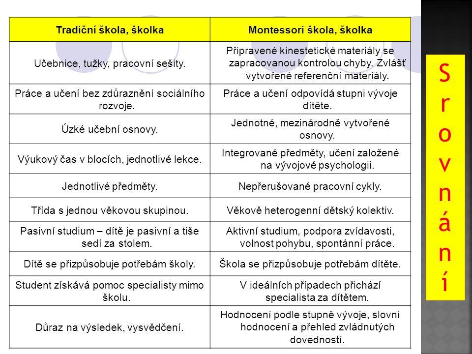 SrovnáníSrovnání Tradiční škola, školkaMontessori škola, školka Učebnice, tužky, pracovní sešity.