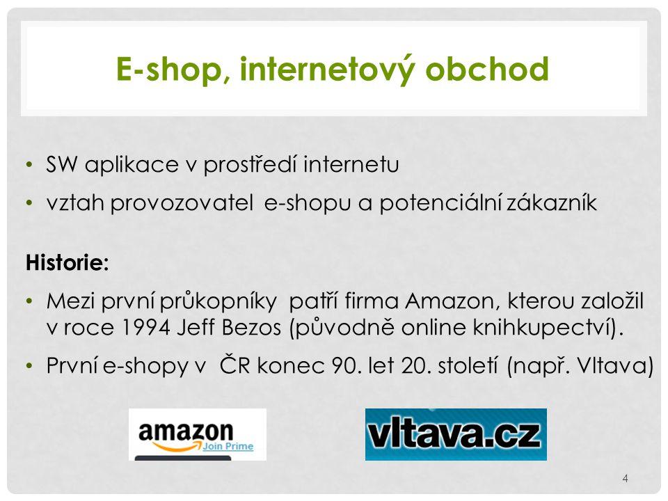 E-shop, internetový obchod SW aplikace v prostředí internetu vztah provozovatel e-shopu a potenciální zákazník Historie: Mezi první průkopníky patří firma Amazon, kterou založil v roce 1994 Jeff Bezos (původně online knihkupectví).