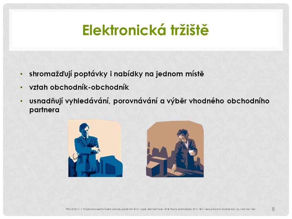 Elektronická tržiště shromažďují poptávky i nabídky na jednom místě vztah obchodník-obchodník usnadňují vyhledávání, porovnávání a výběr vhodného obchodního partnera 8 FROLICHOVÁ, K.