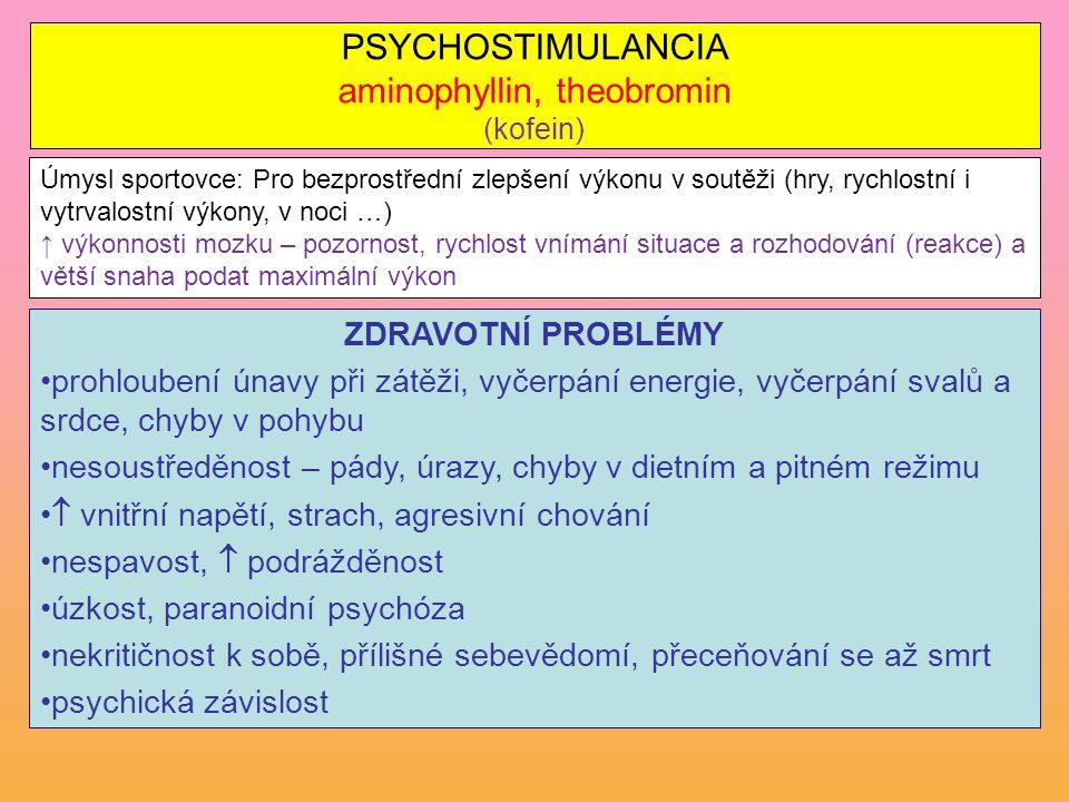 PSYCHOSTIMULANCIA aminophyllin, theobromin (kofein) ZDRAVOTNÍ PROBLÉMY prohloubení únavy při zátěži, vyčerpání energie, vyčerpání svalů a srdce, chyby